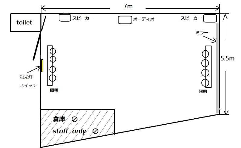店舗見取図