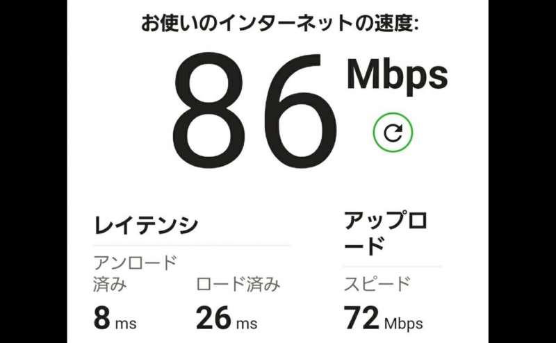 Wi-Fiの速度の目安です